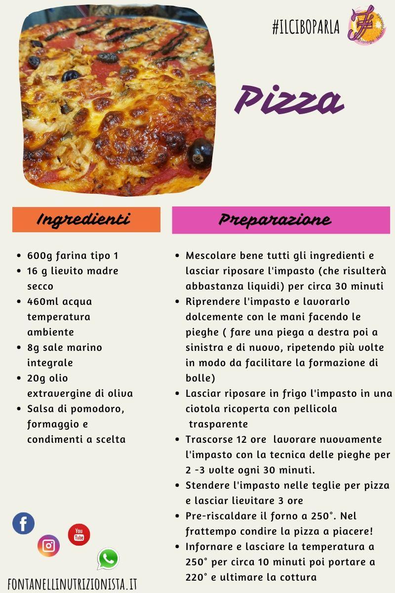 https://www.fontanellinutrizionista.it/wp-conpizza-ricetta-nutrizionista-fontanelli-ilciboparla-versilia-garfagnana-lucca.jpg