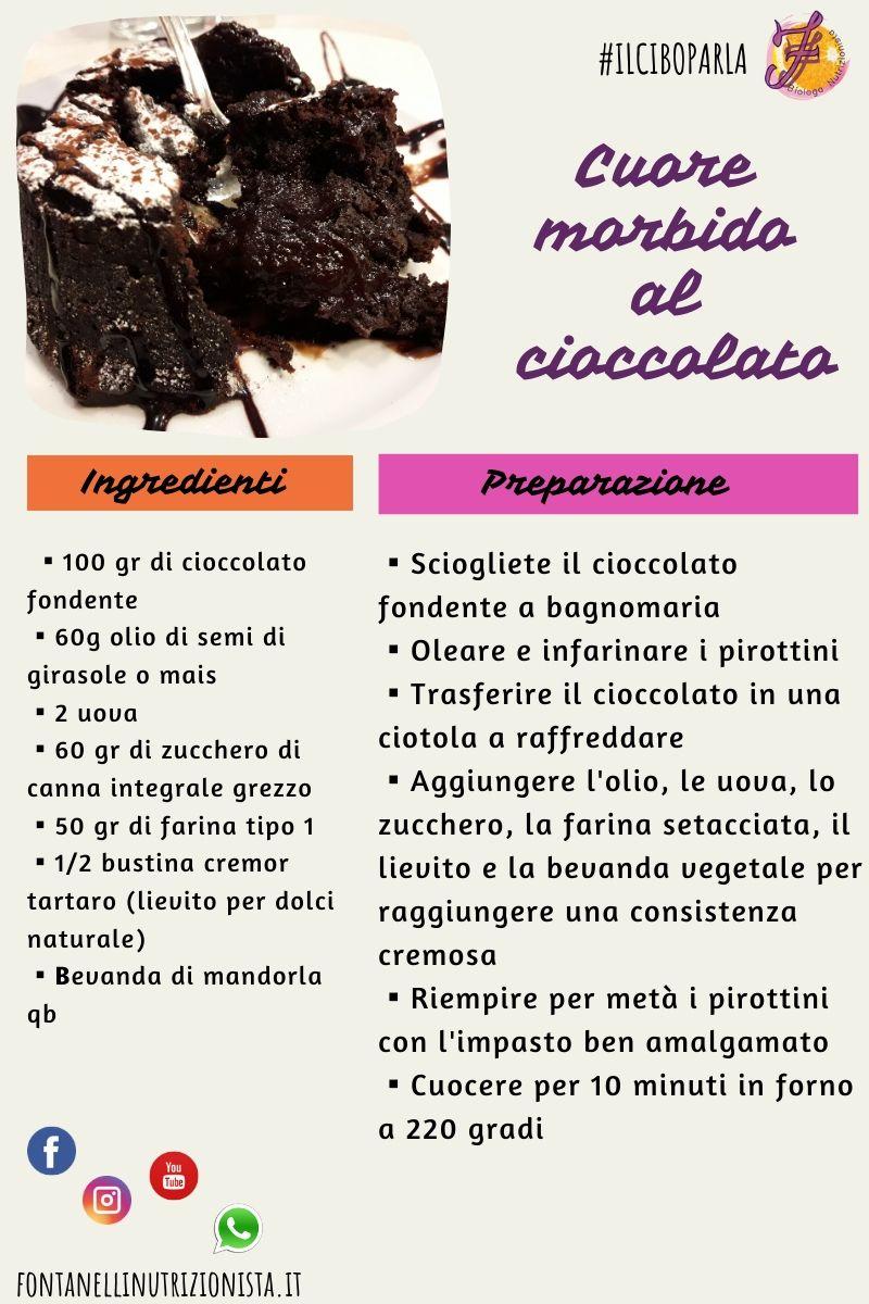 https://www.fontanellinutrizionista.it/wp-content/uploads/2020/05/cuore-morbido-cioccolato-fontanelli-nutrizionista-ilciboparla.jpg