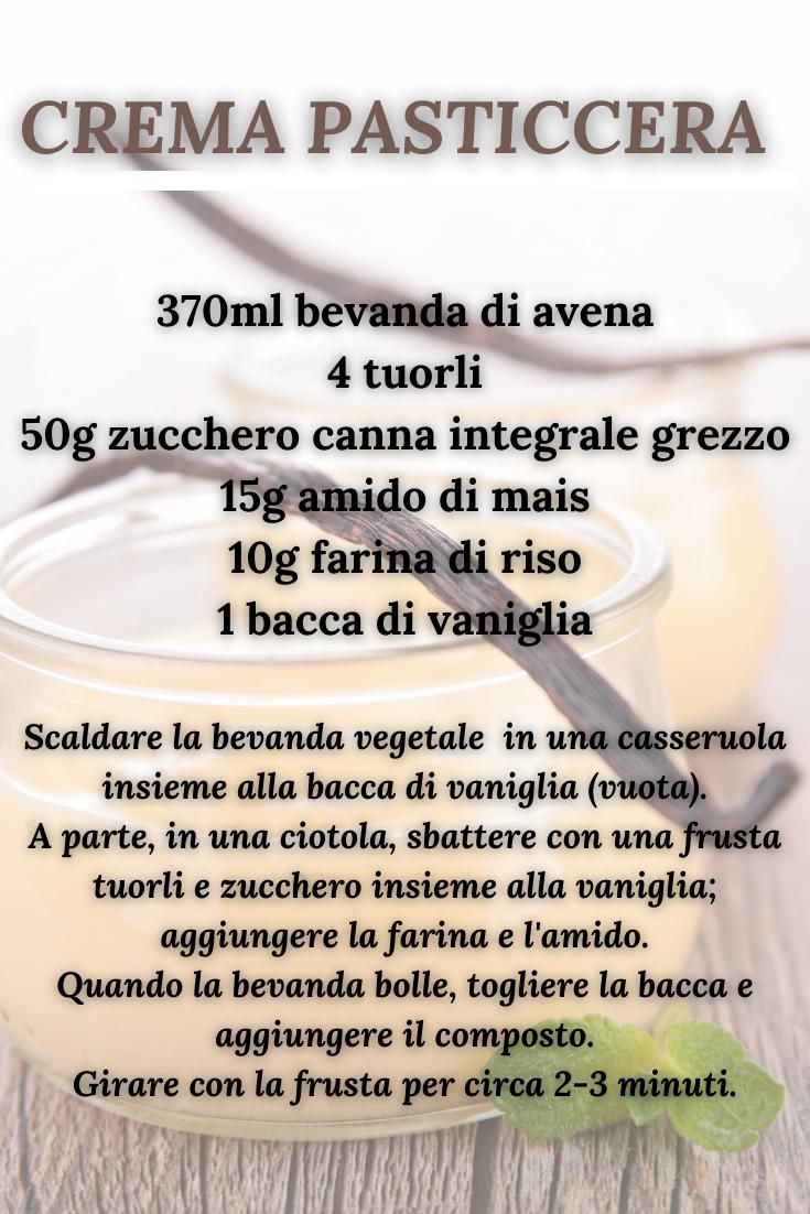 https://www.fontanellinutrizionista.it/wp-content/uploads/2021/06/ricetta-crema-pasticcera-ilciboparla-fontanellinutrizionista.png